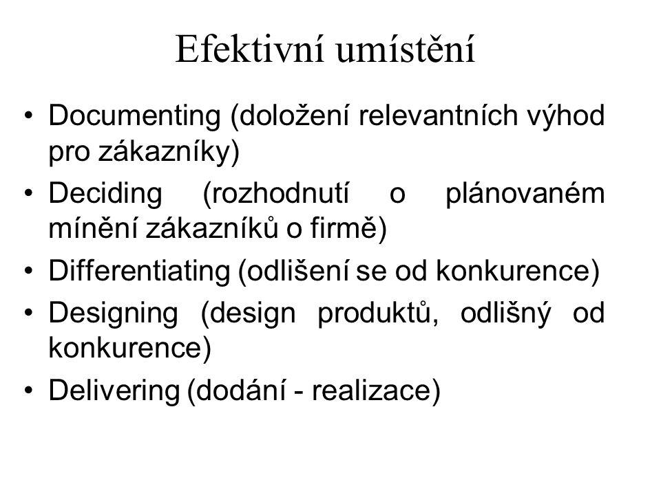 Efektivní umístění Documenting (doložení relevantních výhod pro zákazníky) Deciding (rozhodnutí o plánovaném mínění zákazníků o firmě)
