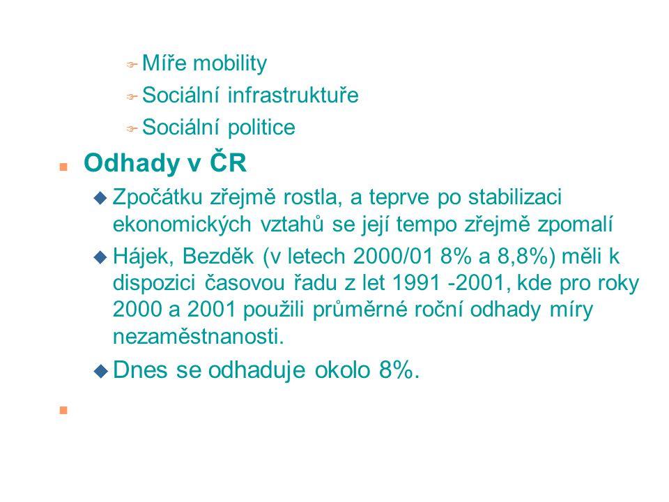 Odhady v ČR Dnes se odhaduje okolo 8%. Míře mobility