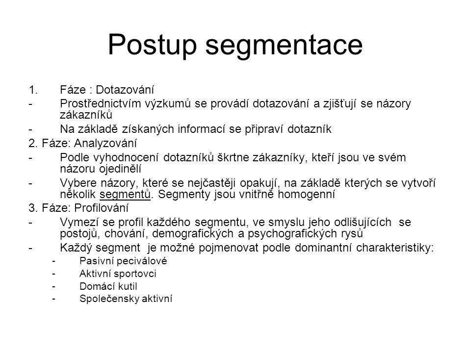 Postup segmentace Fáze : Dotazování