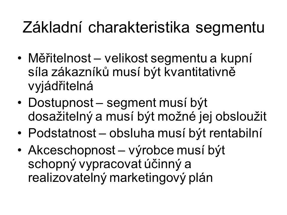 Základní charakteristika segmentu