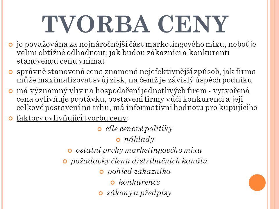 TVORBA CENY