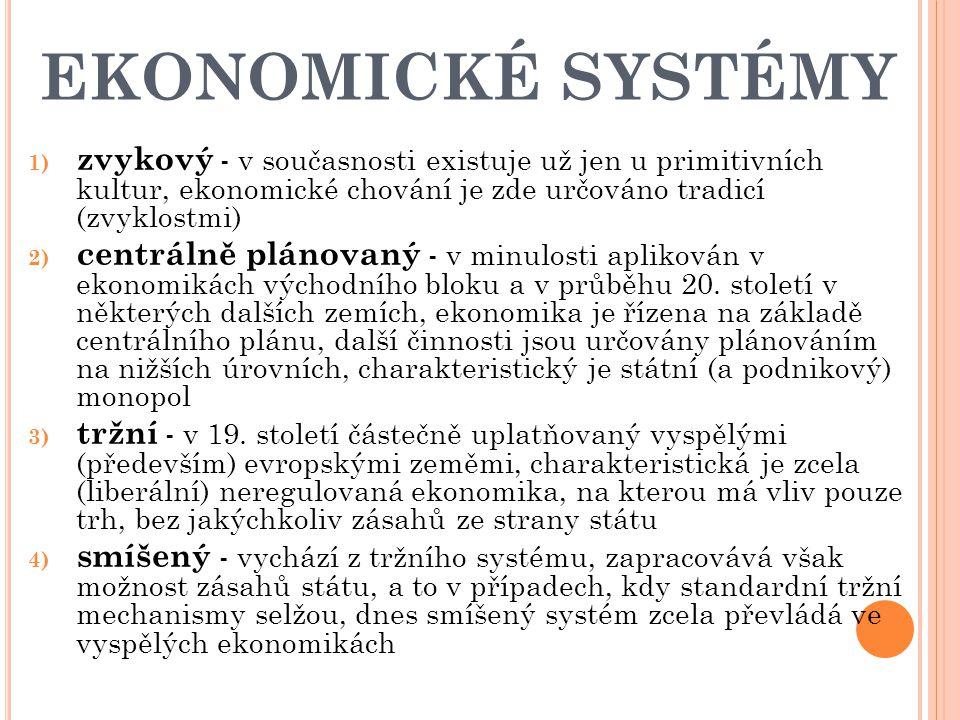 EKONOMICKÉ SYSTÉMY zvykový - v současnosti existuje už jen u primitivních kultur, ekonomické chování je zde určováno tradicí (zvyklostmi)