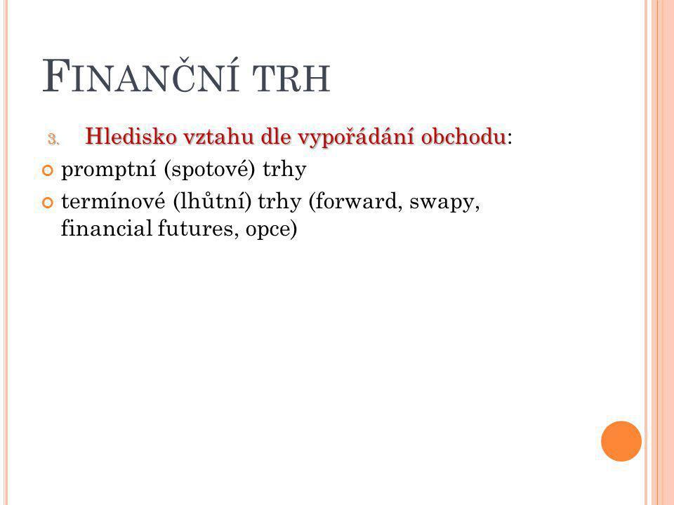 Finanční trh Hledisko vztahu dle vypořádání obchodu:
