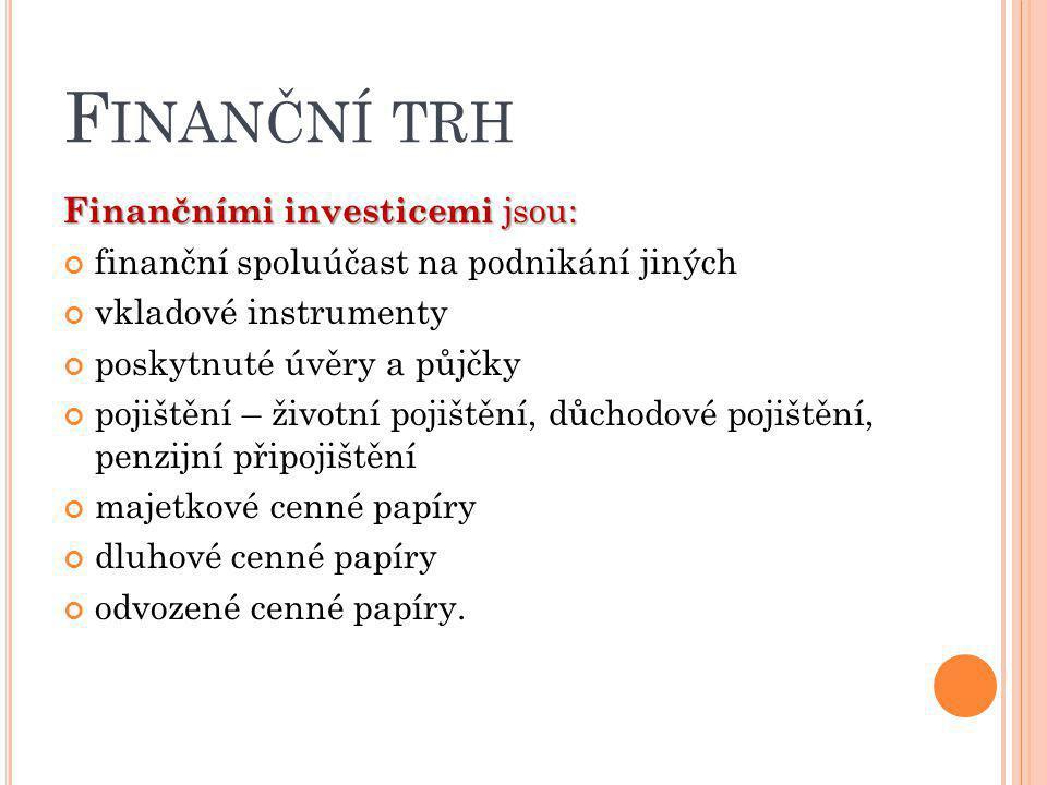 Finanční trh Finančními investicemi jsou: