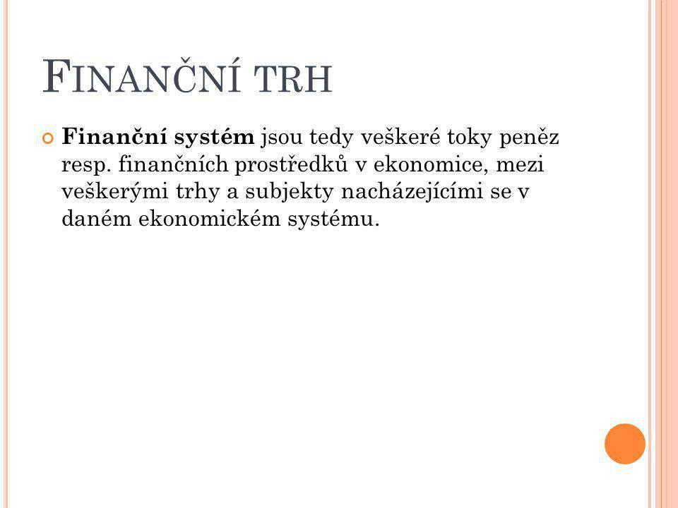 Finanční trh