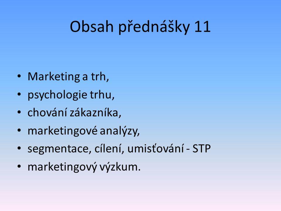 Obsah přednášky 11 Marketing a trh, psychologie trhu,