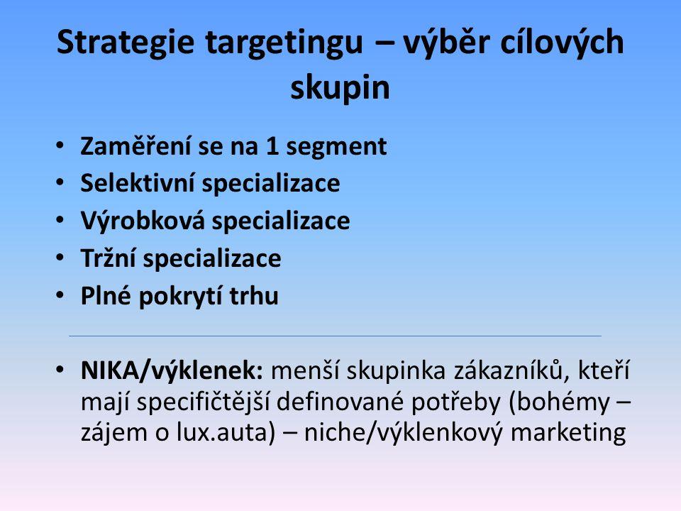 Strategie targetingu – výběr cílových skupin