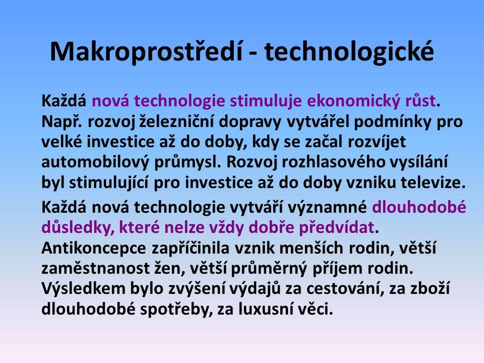 Makroprostředí - technologické