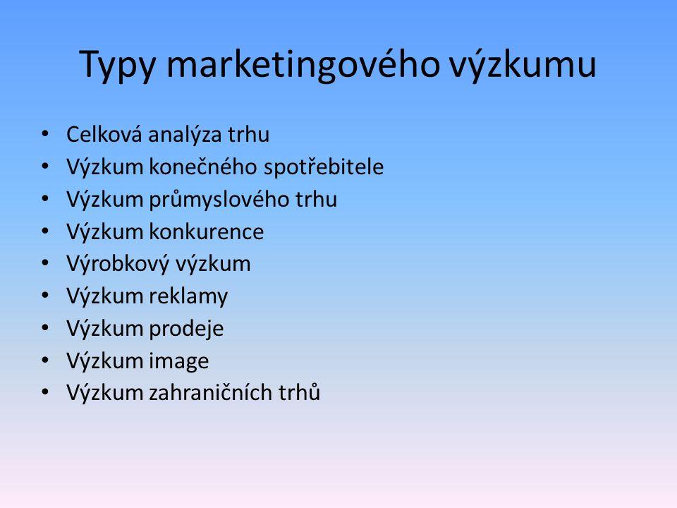 Typy marketingového výzkumu