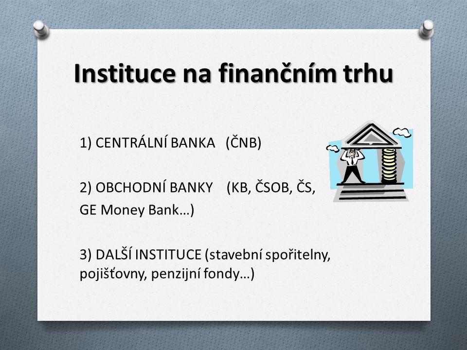 Instituce na finančním trhu