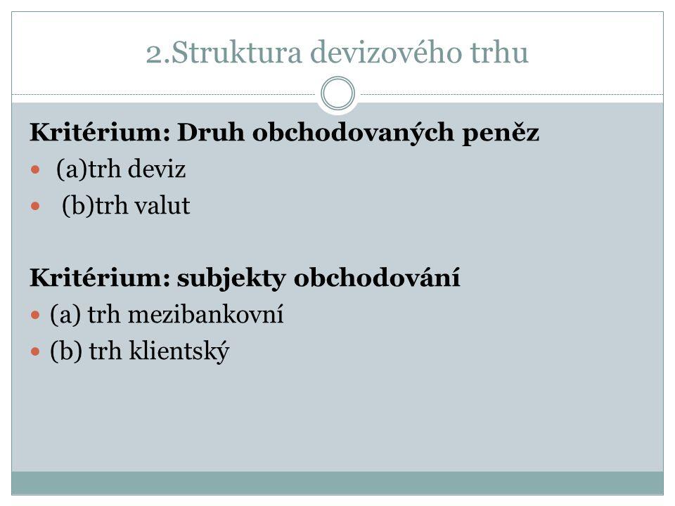 2.Struktura devizového trhu