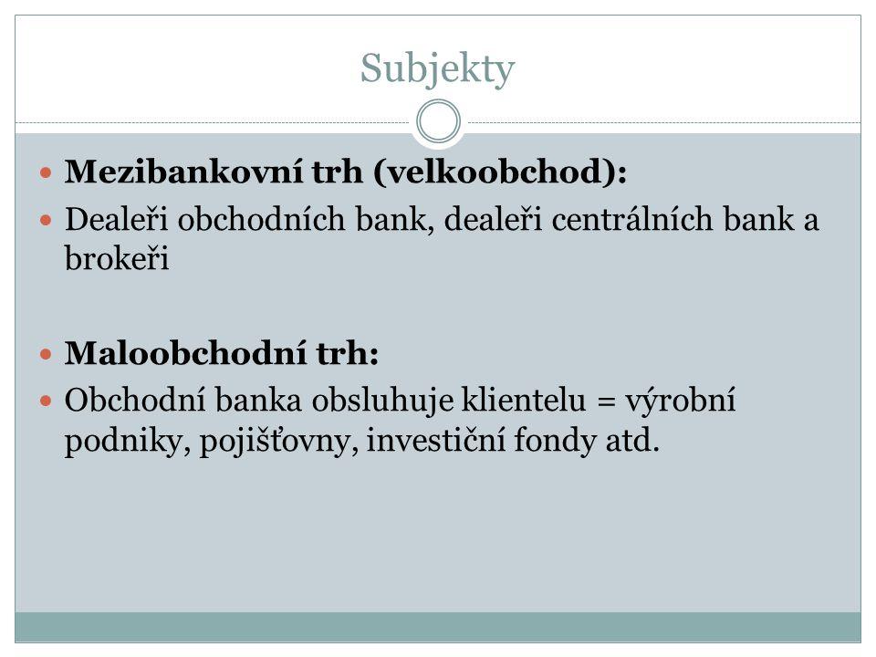 Subjekty Mezibankovní trh (velkoobchod):