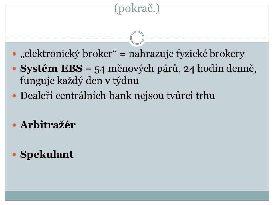 """(pokrač.) """"elektronický broker = nahrazuje fyzické brokery"""