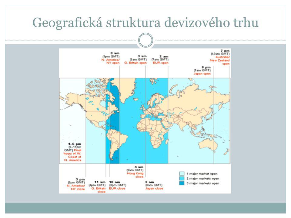 Geografická struktura devizového trhu