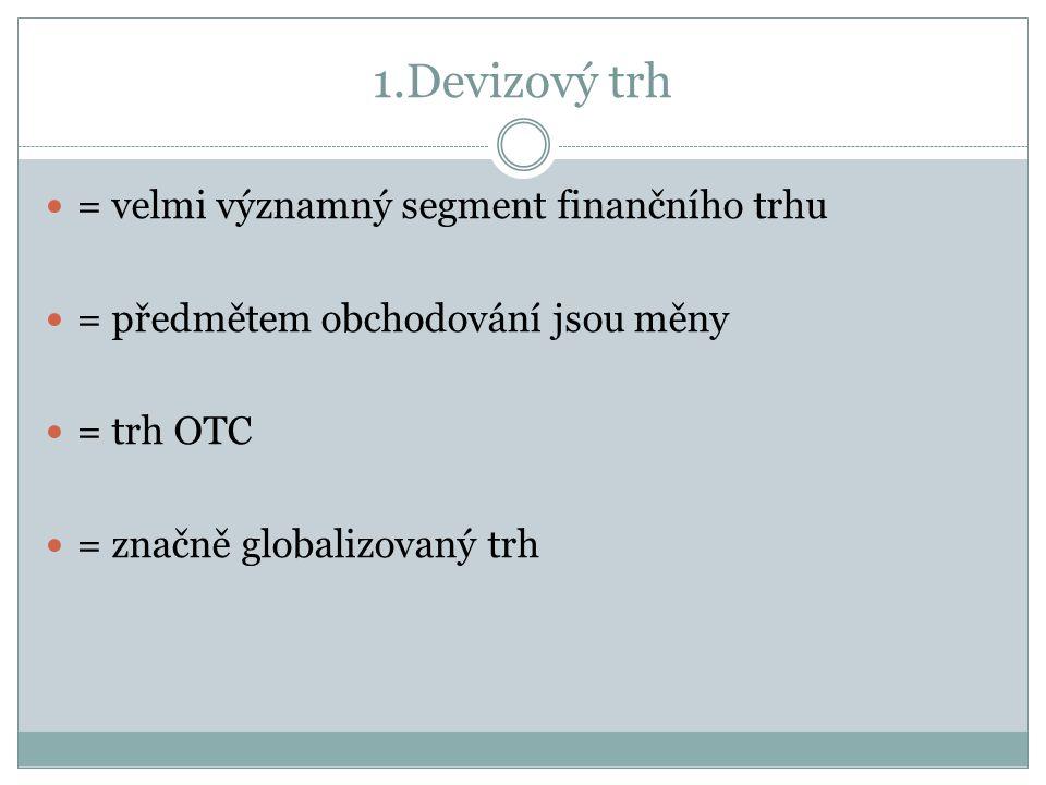 1.Devizový trh = velmi významný segment finančního trhu