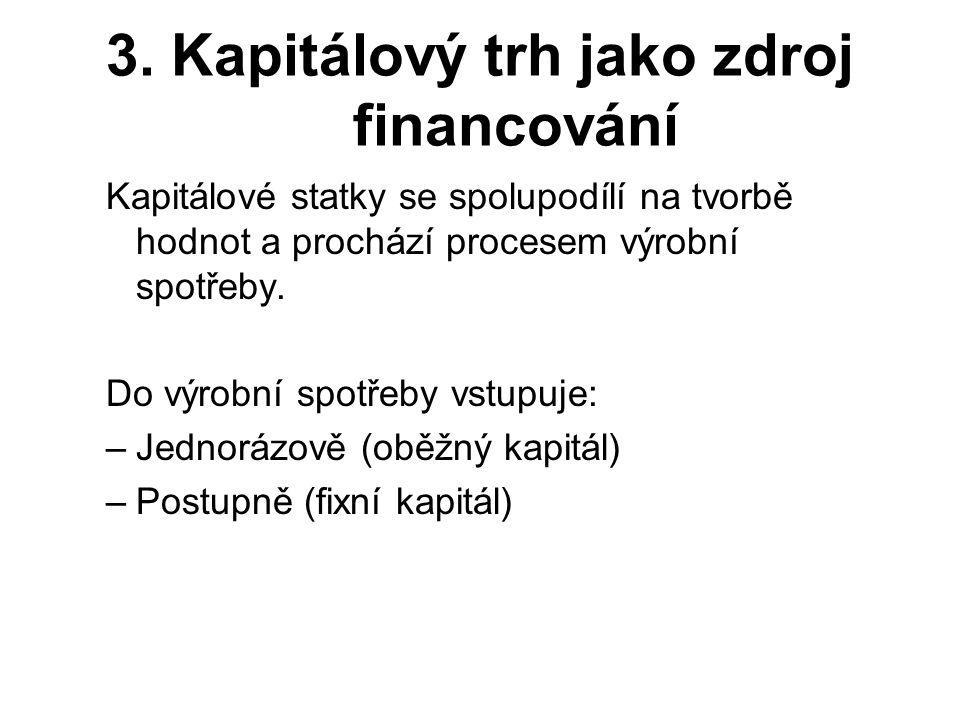 3. Kapitálový trh jako zdroj financování