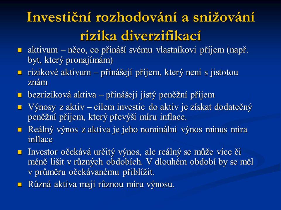 Investiční rozhodování a snižování rizika diverzifikací