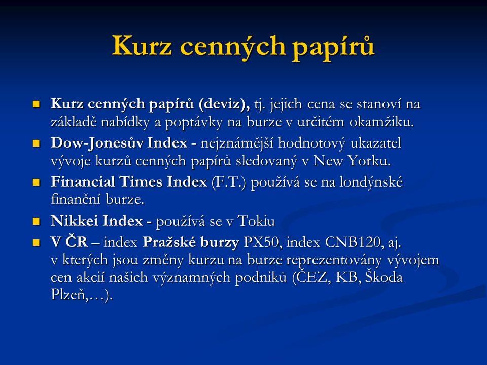 Kurz cenných papírů Kurz cenných papírů (deviz), tj. jejich cena se stanoví na základě nabídky a poptávky na burze v určitém okamžiku.