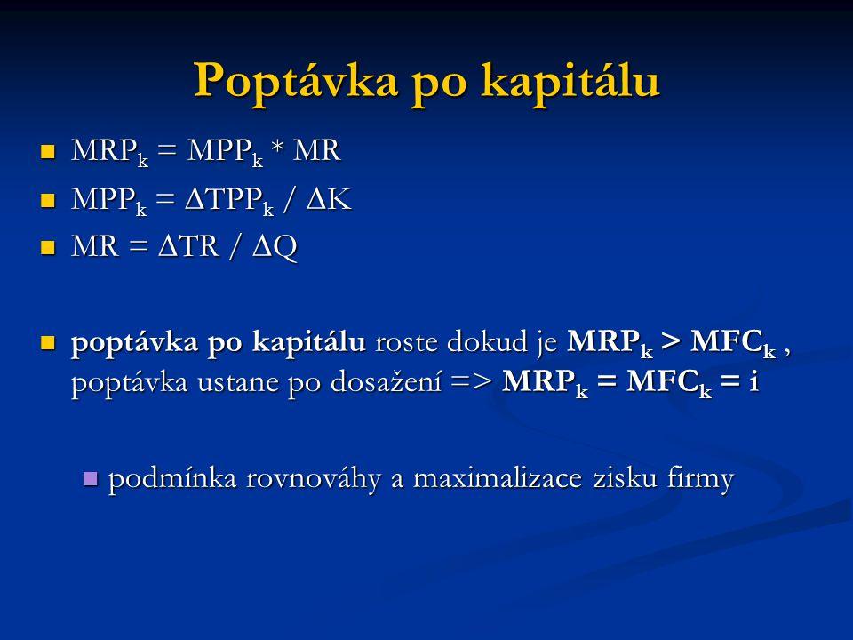 Poptávka po kapitálu MRPk = MPPk * MR MPPk = TPPk / K MR = TR / Q