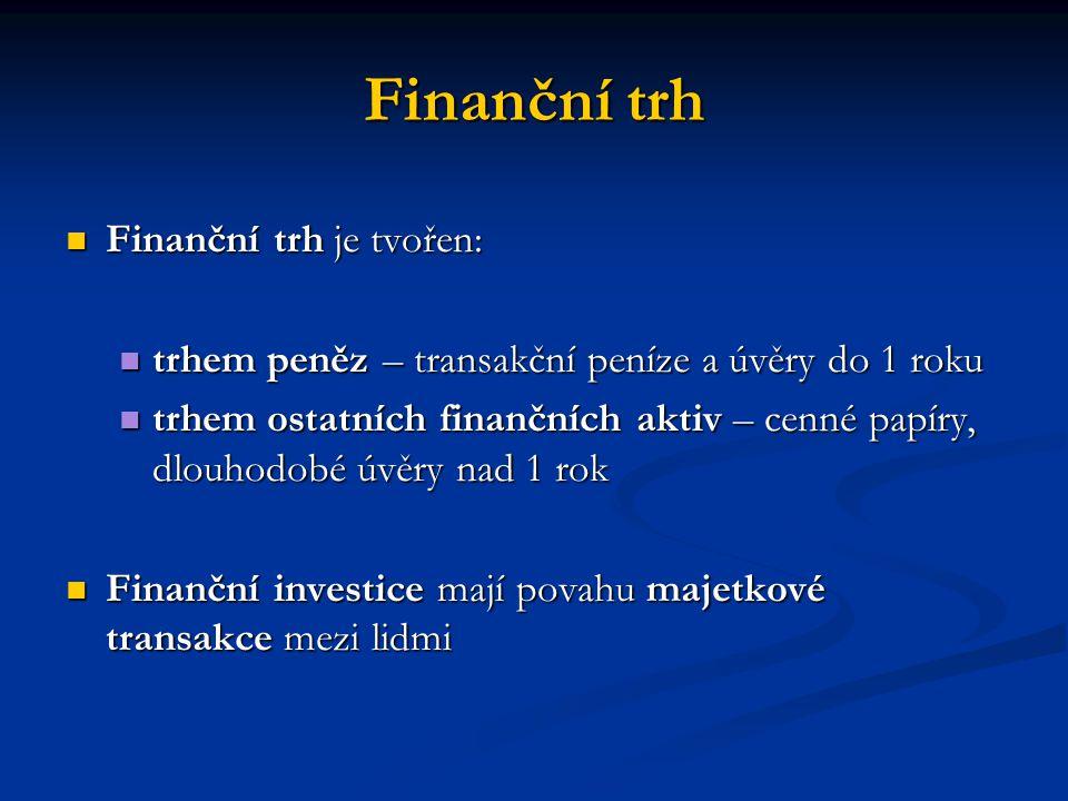 Finanční trh Finanční trh je tvořen: