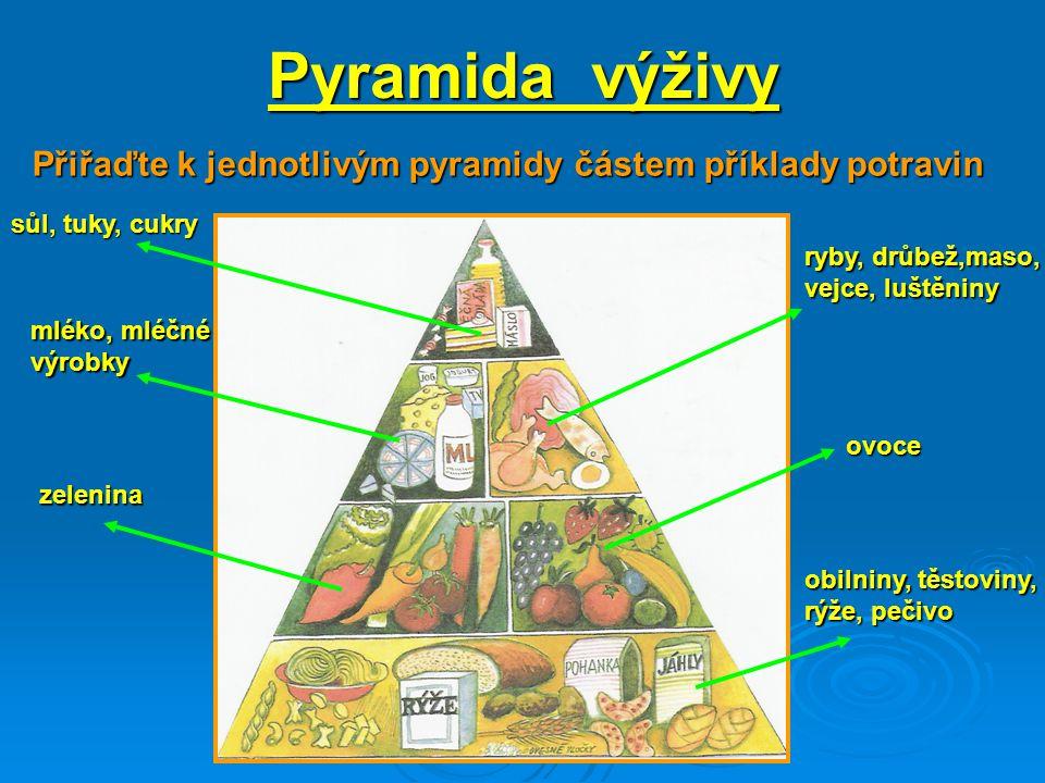 Přiřaďte k jednotlivým pyramidy částem příklady potravin