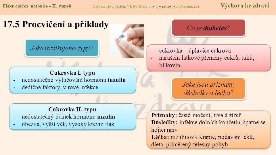 Jaké jsou příznaky, důsledky a léčba