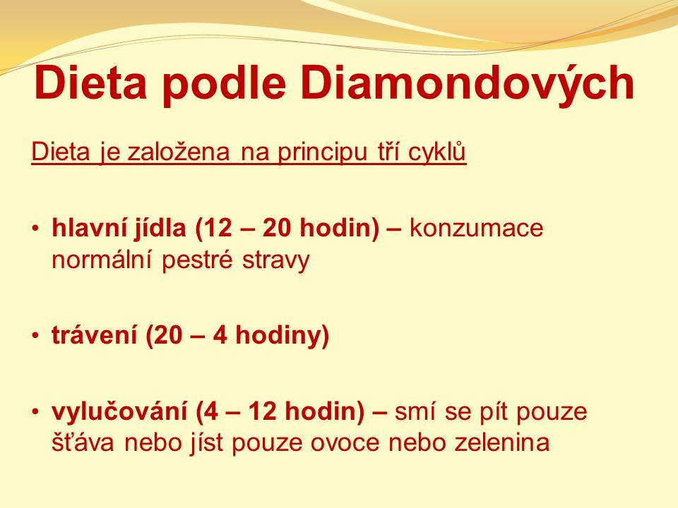 Dieta podle Diamondových