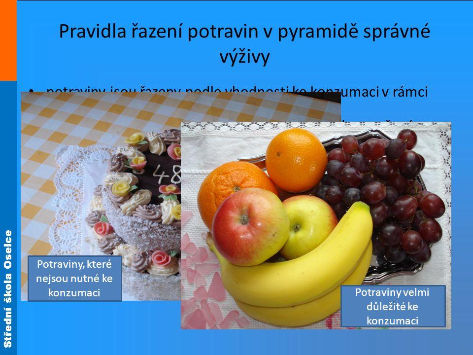 Pravidla řazení potravin v pyramidě správné výživy