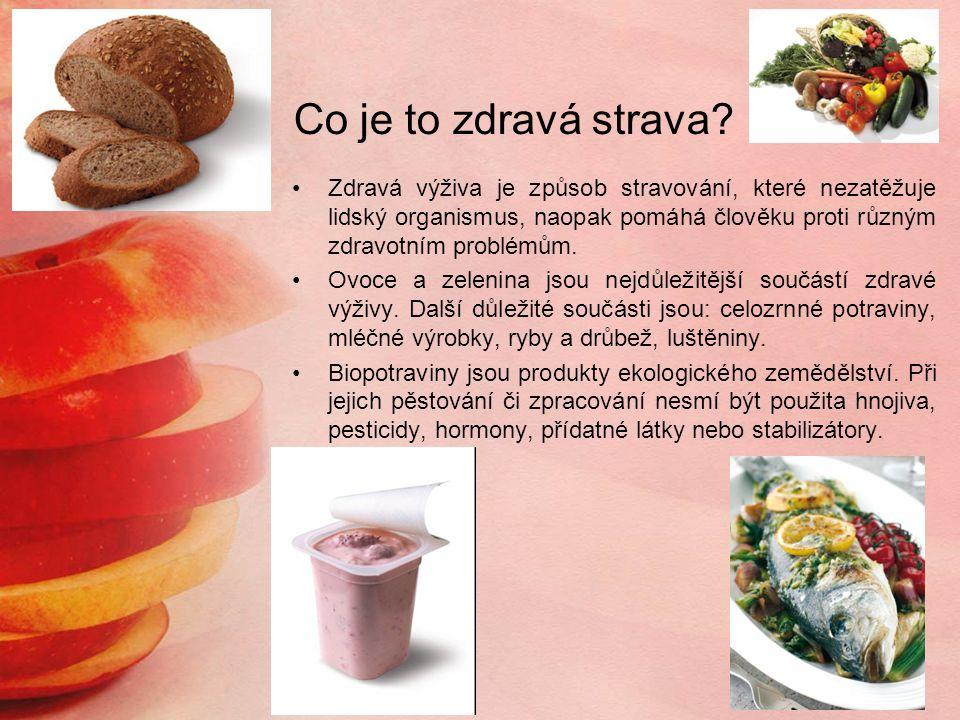 Co je to zdravá strava