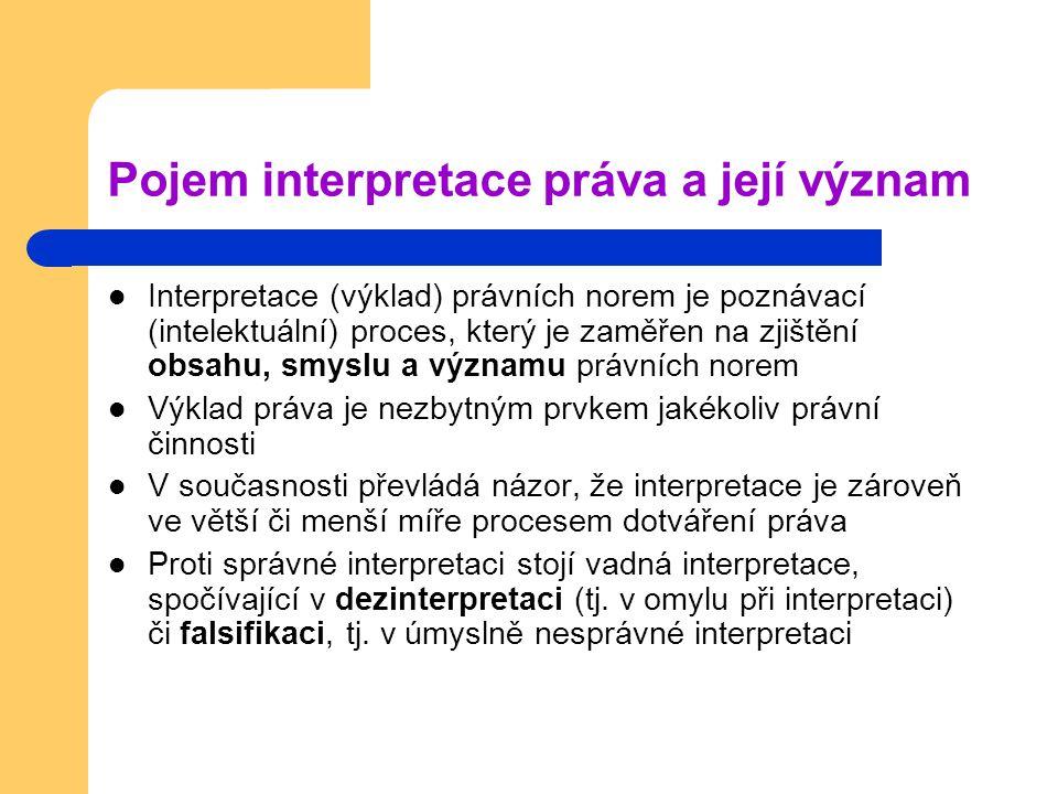 Pojem interpretace práva a její význam