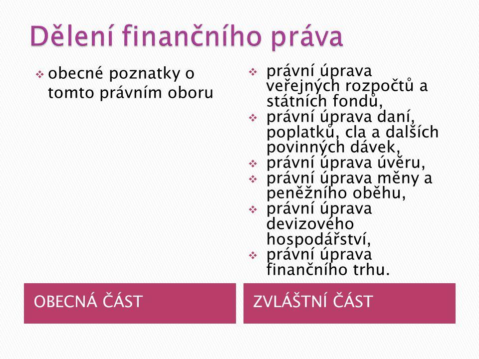 Dělení finančního práva
