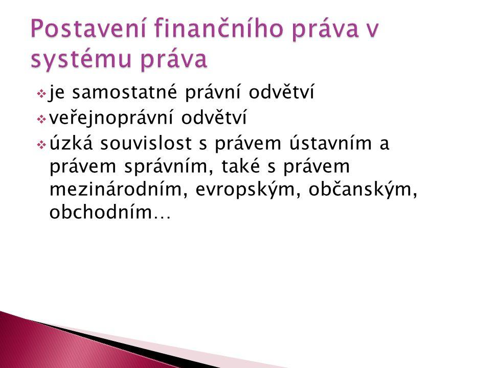 Postavení finančního práva v systému práva