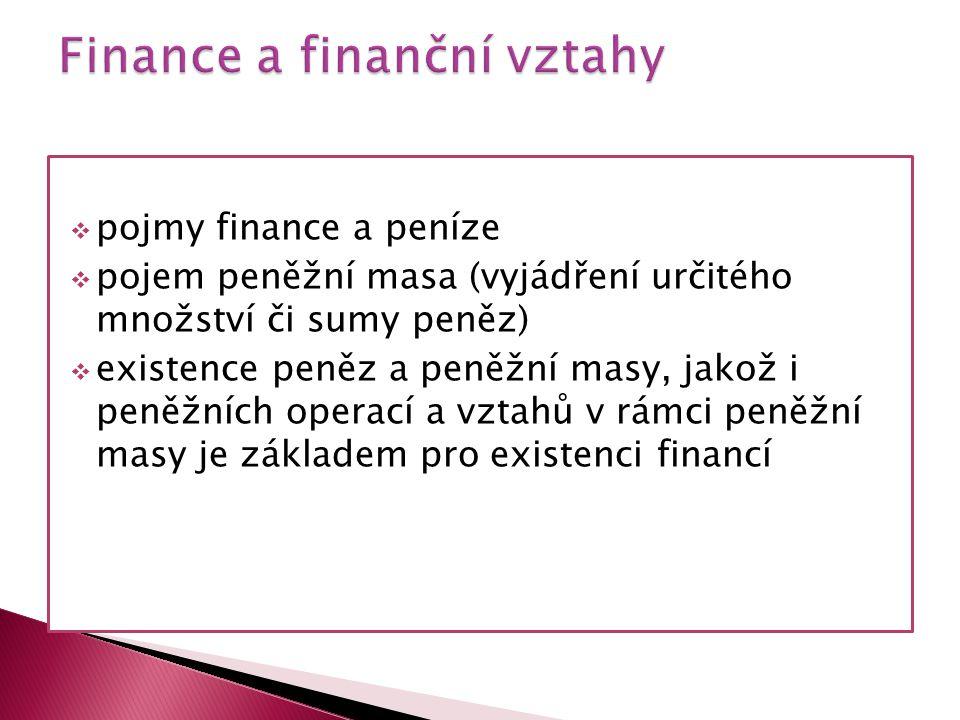 Finance a finanční vztahy