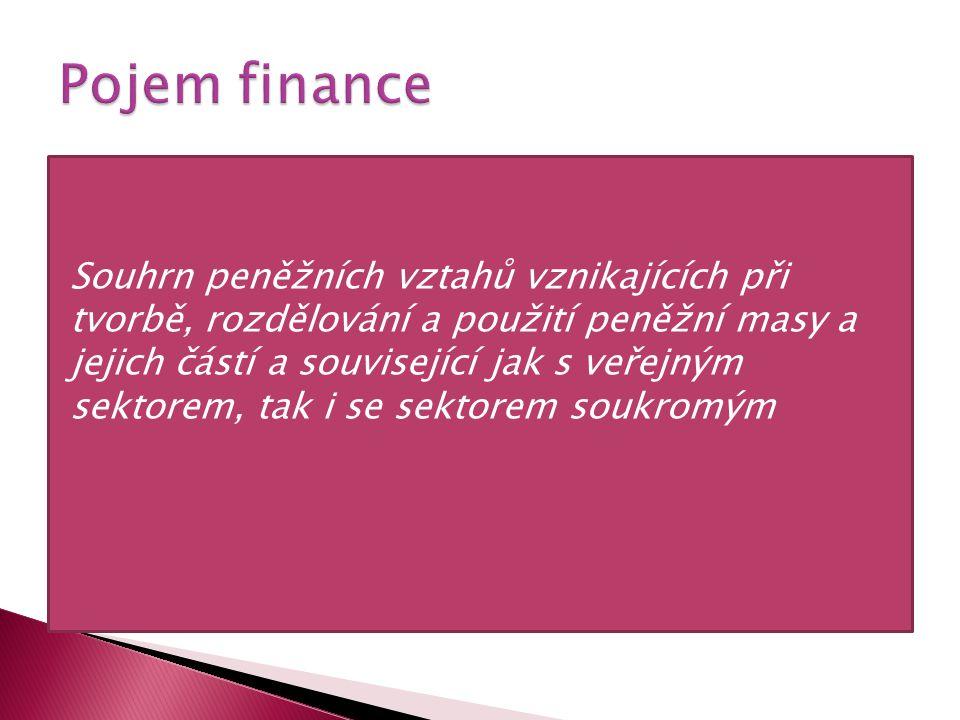Pojem finance