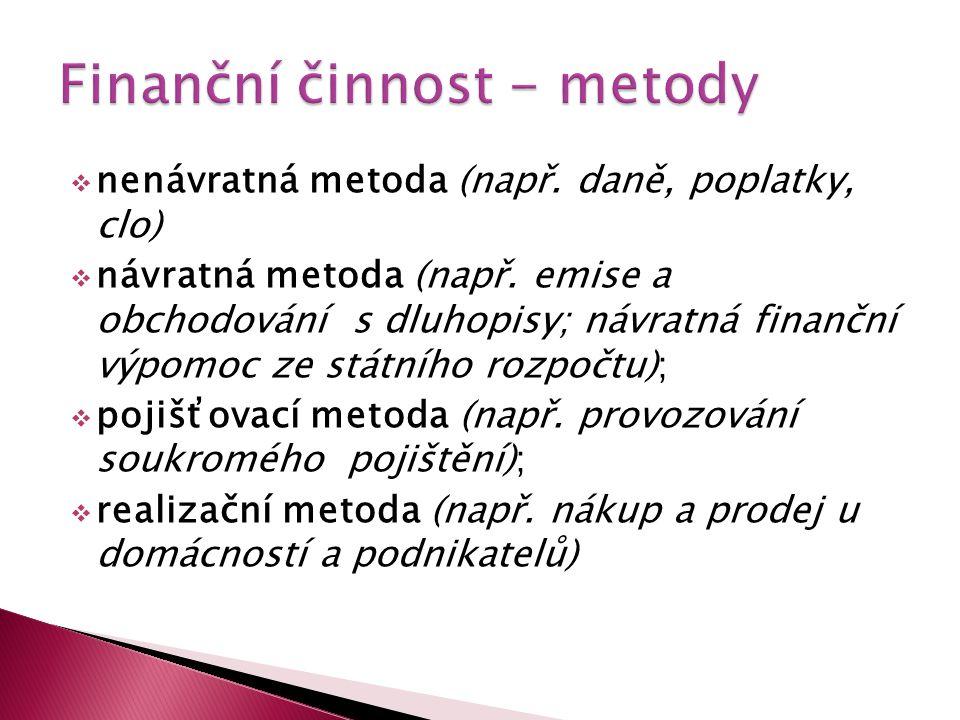 Finanční činnost - metody