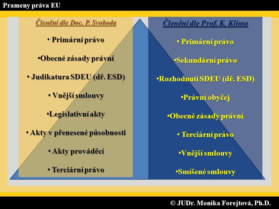Judikatura SDEU (dř. ESD) Vnější smlouvy Legislativní akty
