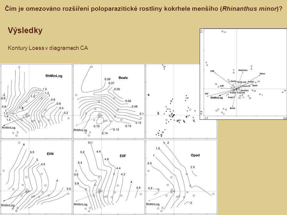 Čím je omezováno rozšíření poloparazitické rostliny kokrhele menšího (Rhinanthus minor)