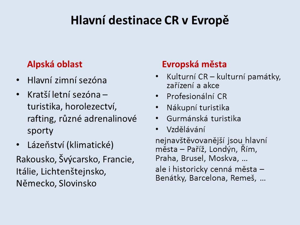 Hlavní destinace CR v Evropě