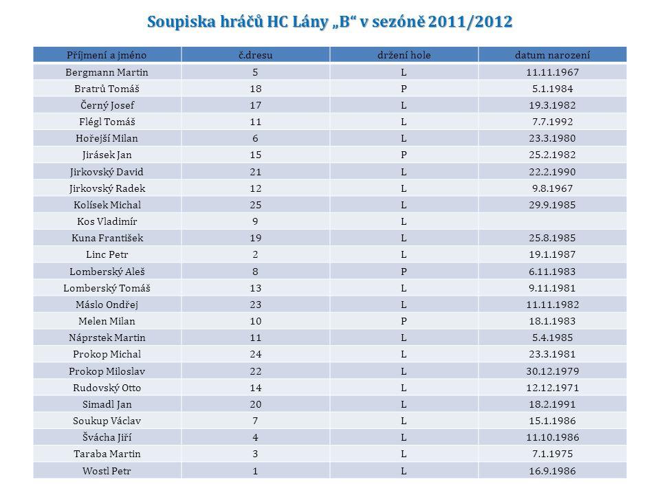"""Soupiska hráčů HC Lány """"B v sezóně 2011/2012"""