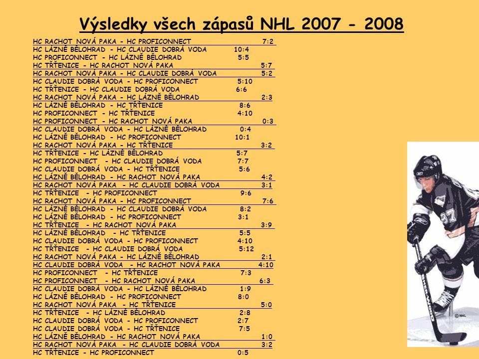 Výsledky všech zápasů NHL 2007 - 2008