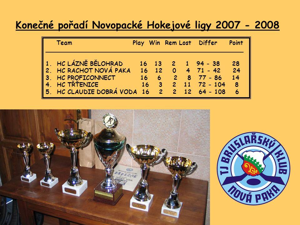 Konečné pořadí Novopacké Hokejové ligy 2007 - 2008