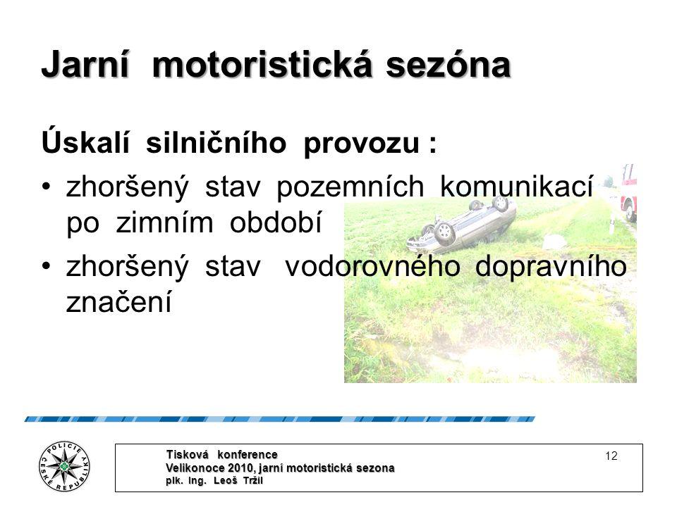 Jarní motoristická sezóna