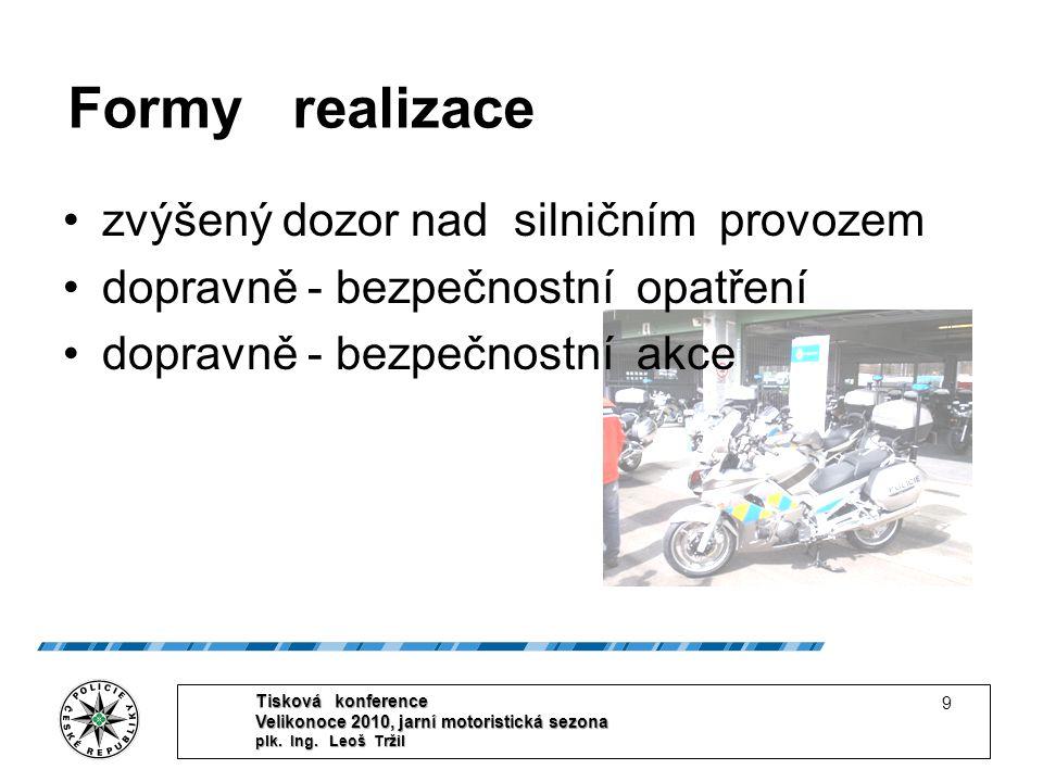 Formy realizace zvýšený dozor nad silničním provozem