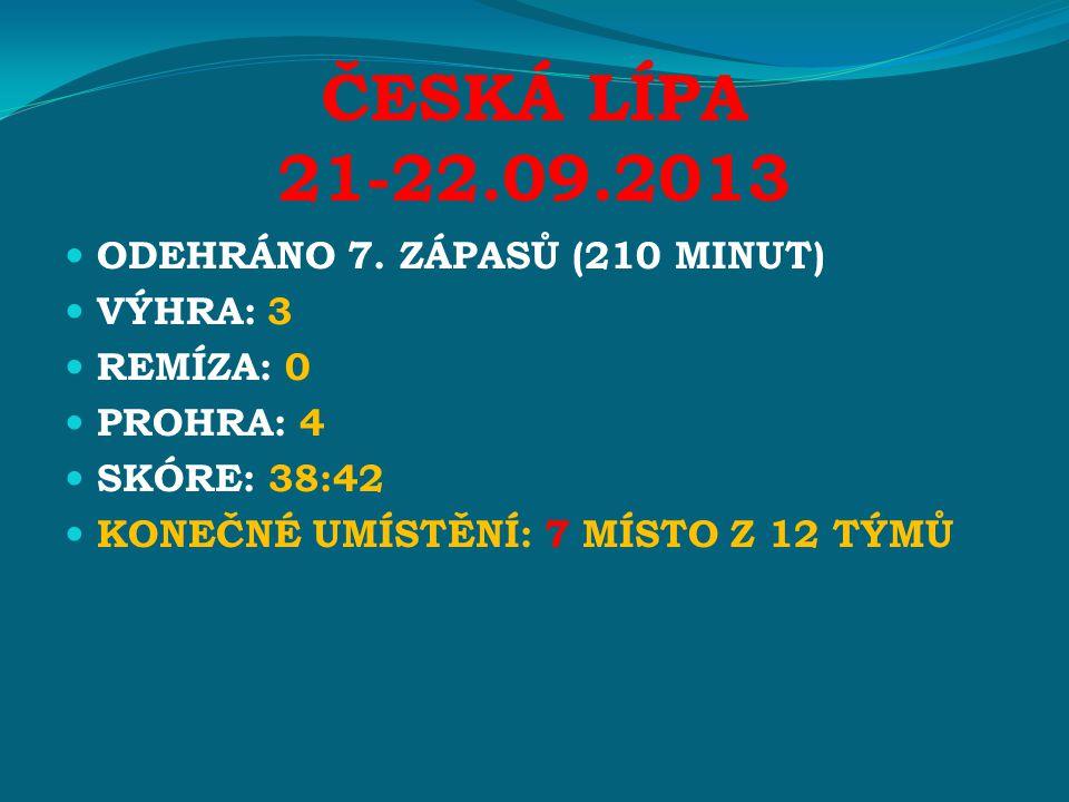 ČESKÁ LÍPA 21-22.09.2013 ODEHRÁNO 7. ZÁPASŮ (210 MINUT) VÝHRA: 3