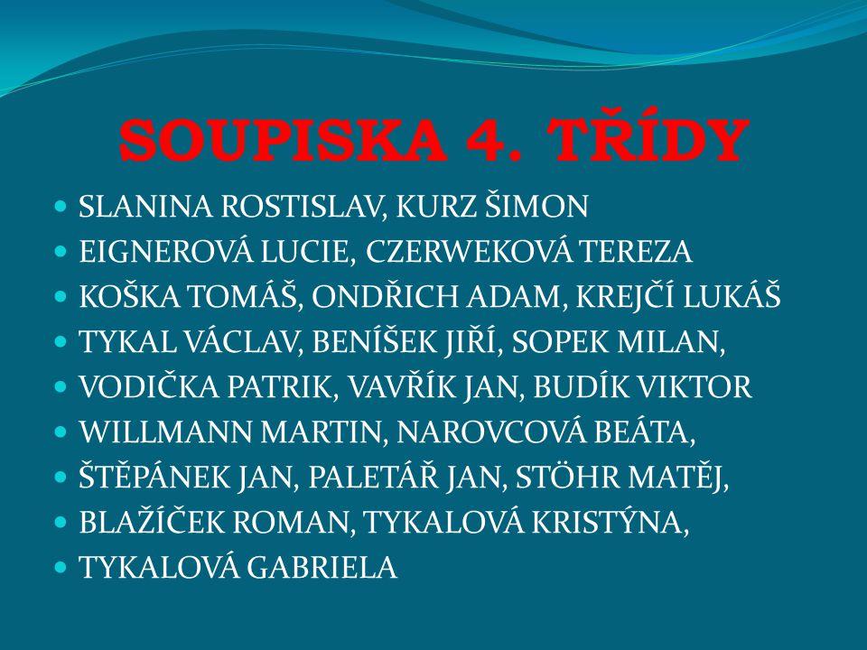 SOUPISKA 4. TŘÍDY SLANINA ROSTISLAV, KURZ ŠIMON