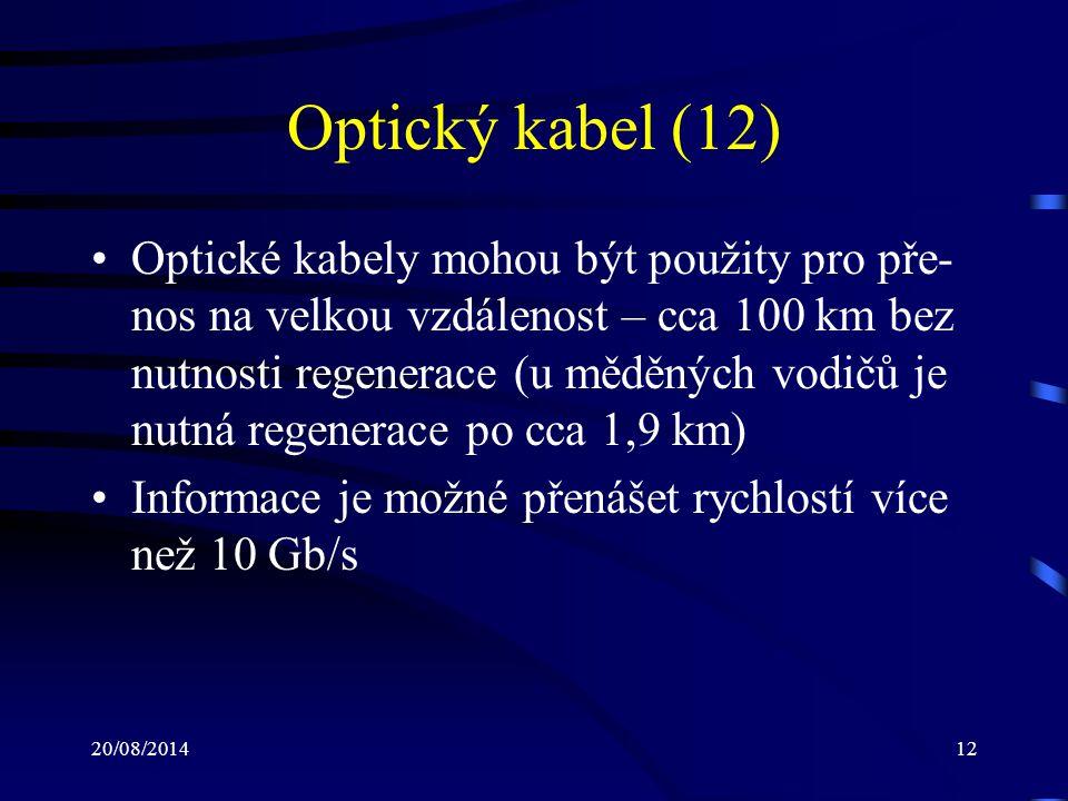 Optický kabel (12)