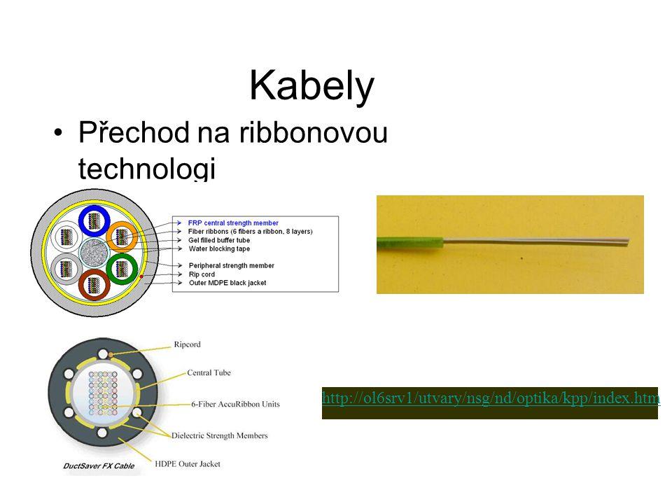 Kabely Přechod na ribbonovou technologi Řada 288, 48, 12, 6