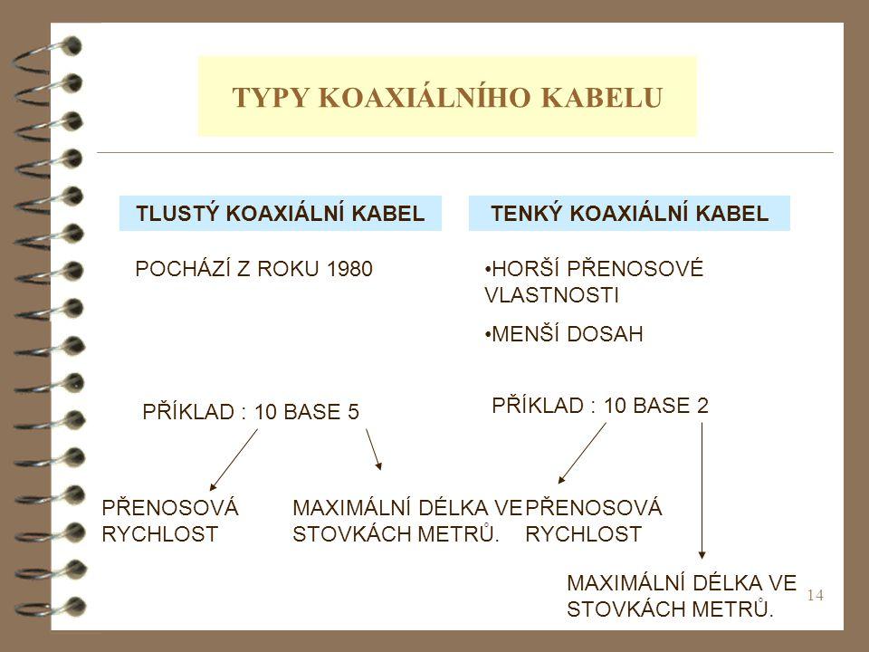 TYPY KOAXIÁLNÍHO KABELU