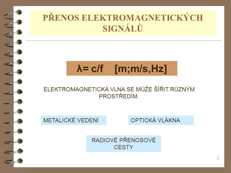 PŘENOS ELEKTROMAGNETICKÝCH SIGNÁLŮ