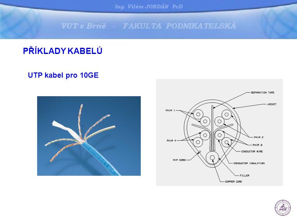 PŘÍKLADY KABELŮ UTP kabel pro 10GE